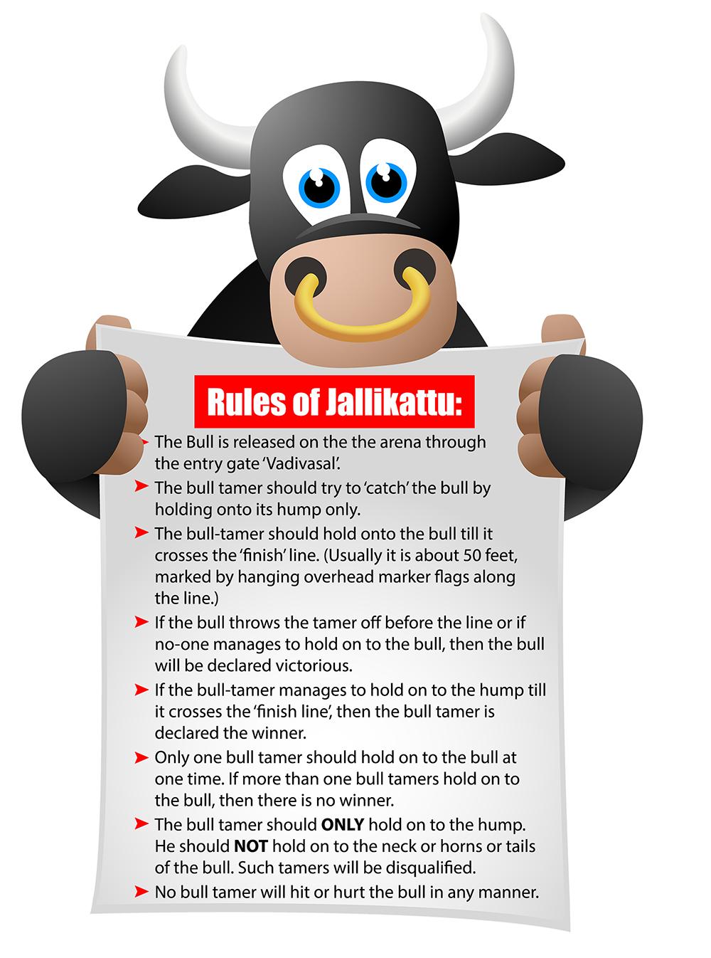 rules_of_jallikattu